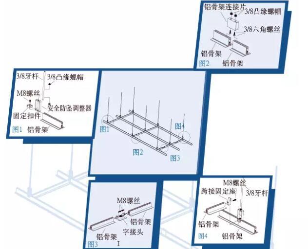 湖州市南浔区洁净室FFU龙骨吊顶系统的特点与体系
